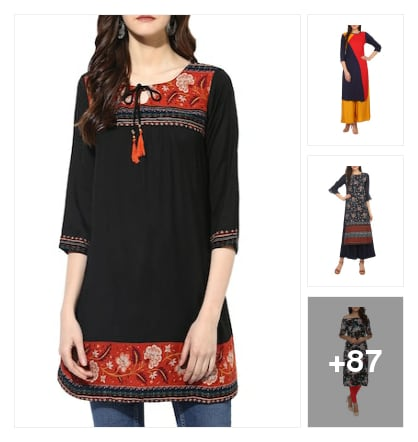 Favourite Pick :- Kurtas Collection. Online shopping look by Sandhya