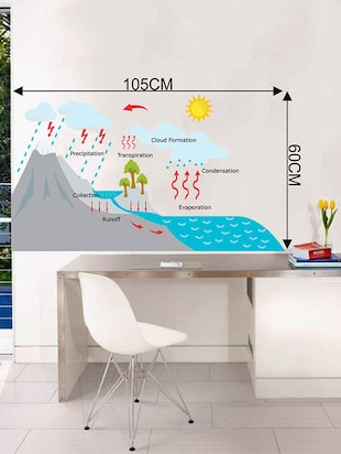 Rawpockets Wall Decals ' Rain Story for Learning - Kid's Room '  Wall stickers (PVC Vinyl) Multicolour - 15734063 - Standard Image - 4